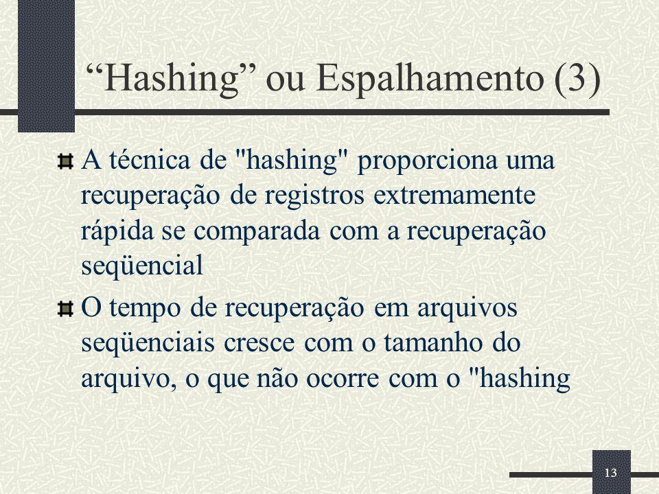 Hashing ou Espalhamento (3)