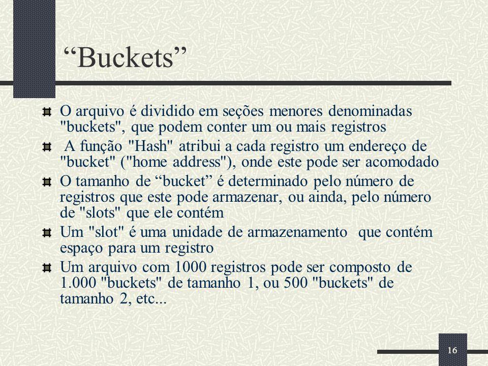 Buckets O arquivo é dividido em seções menores denominadas buckets , que podem conter um ou mais registros.