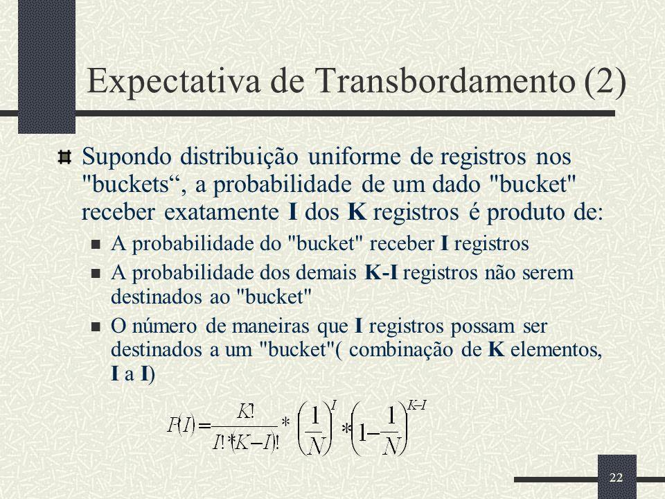 Expectativa de Transbordamento (2)