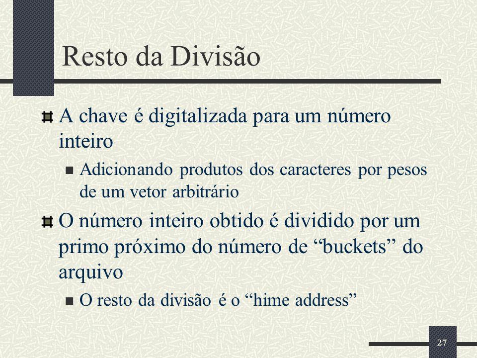 Resto da Divisão A chave é digitalizada para um número inteiro
