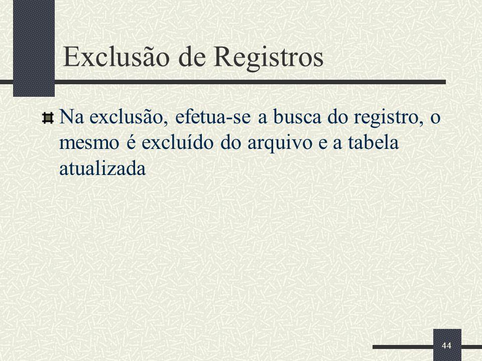 Exclusão de Registros Na exclusão, efetua-se a busca do registro, o mesmo é excluído do arquivo e a tabela atualizada.