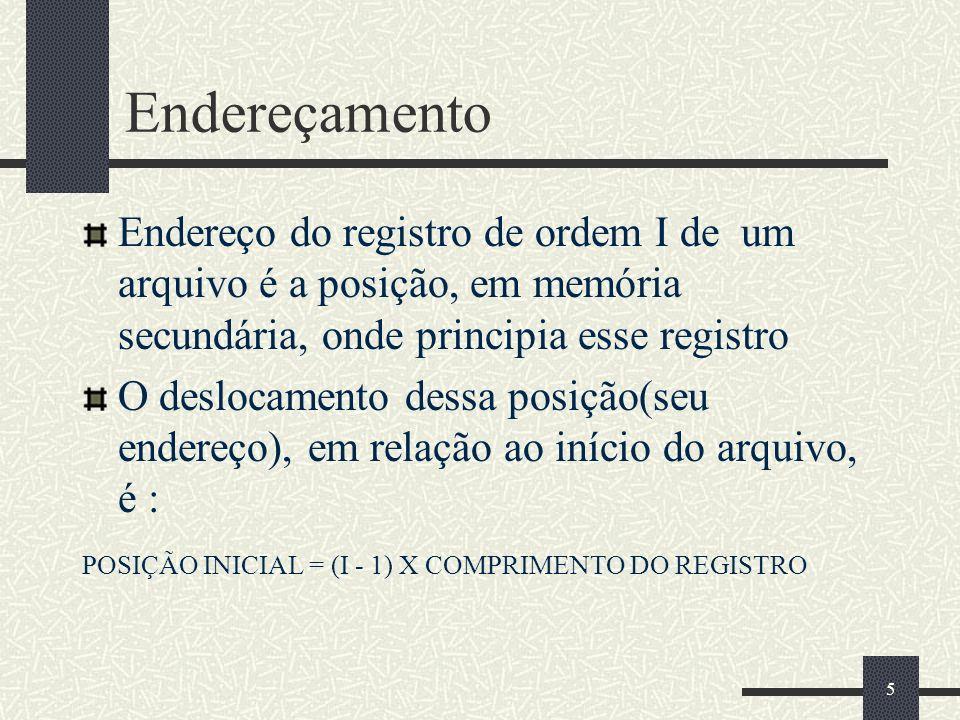 Endereçamento Endereço do registro de ordem I de um arquivo é a posição, em memória secundária, onde principia esse registro.