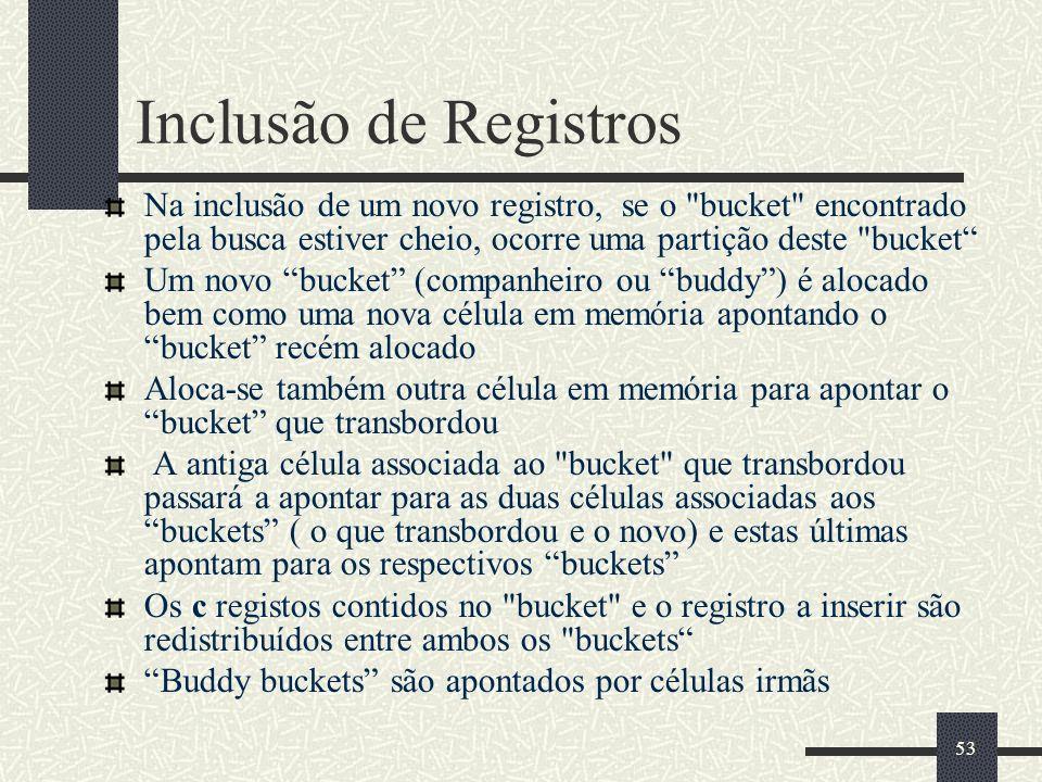 Inclusão de Registros Na inclusão de um novo registro, se o bucket encontrado pela busca estiver cheio, ocorre uma partição deste bucket