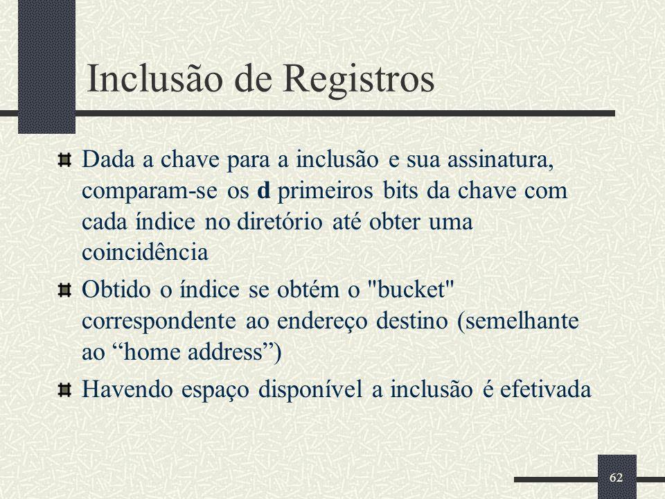 Inclusão de Registros