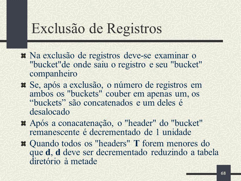 Exclusão de Registros Na exclusão de registros deve-se examinar o bucket de onde saiu o registro e seu bucket companheiro.