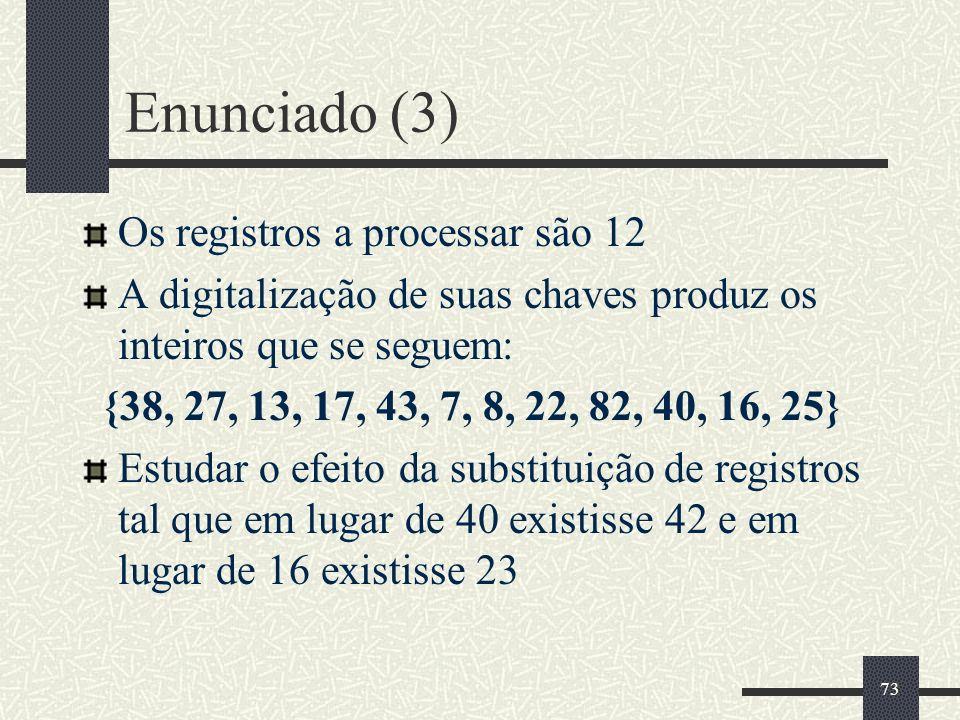 Enunciado (3) Os registros a processar são 12