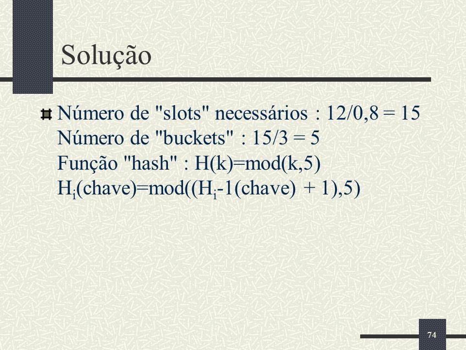 Solução Número de slots necessários : 12/0,8 = 15 Número de buckets : 15/3 = 5 Função hash : H(k)=mod(k,5) Hi(chave)=mod((Hi-1(chave) + 1),5)