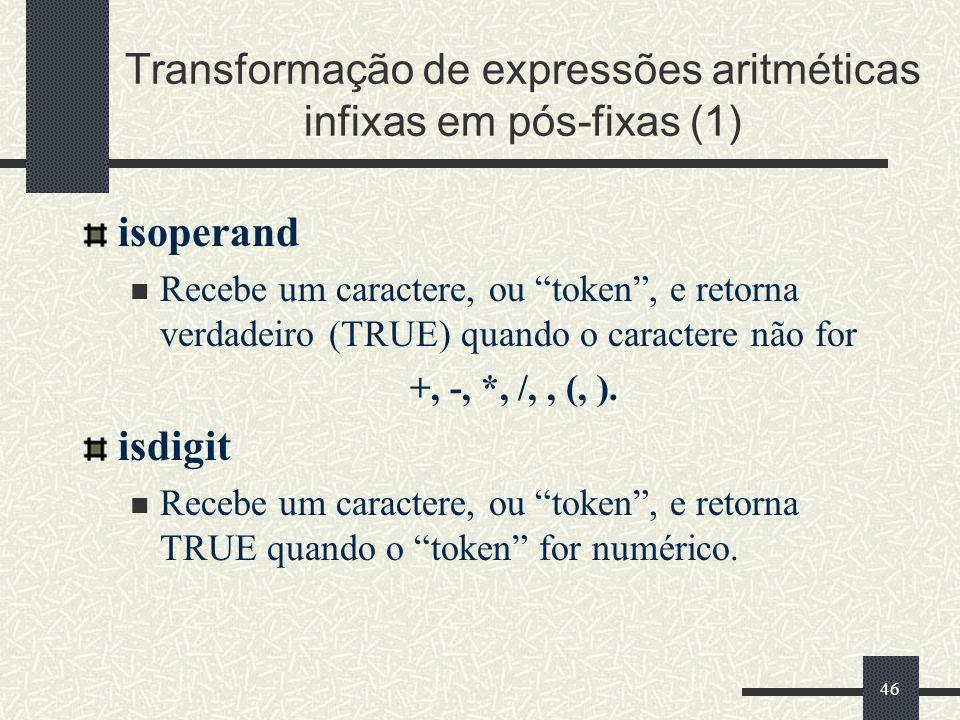 Transformação de expressões aritméticas infixas em pós-fixas (1)