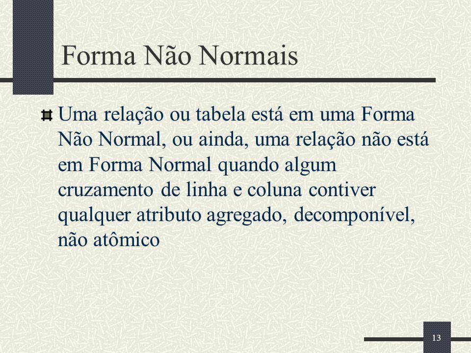 Forma Não Normais