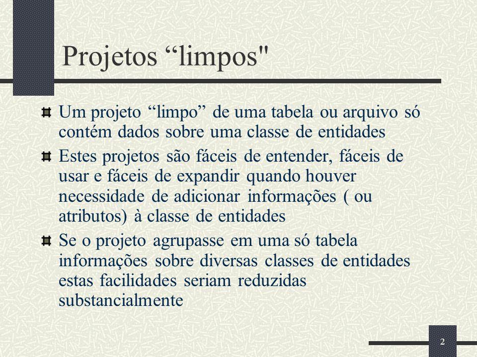 Projetos limpos Um projeto limpo de uma tabela ou arquivo só contém dados sobre uma classe de entidades.