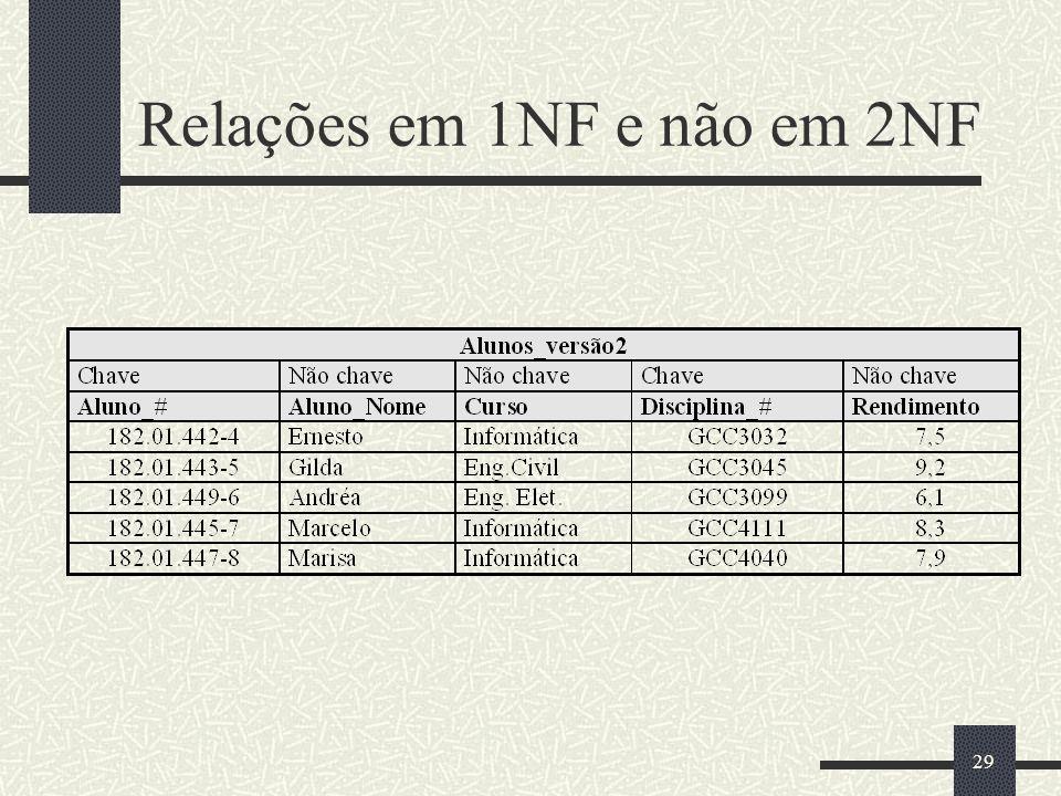 Relações em 1NF e não em 2NF