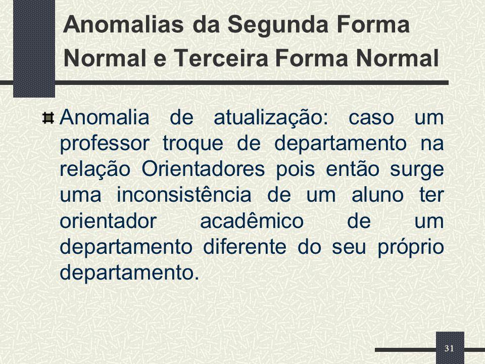 Anomalias da Segunda Forma Normal e Terceira Forma Normal