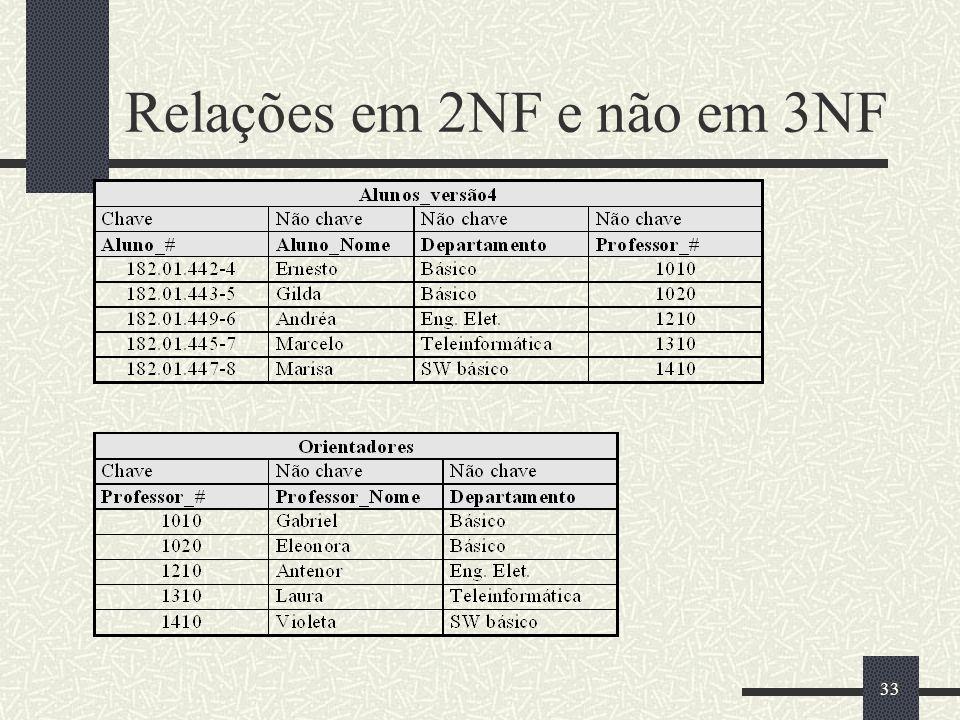 Relações em 2NF e não em 3NF
