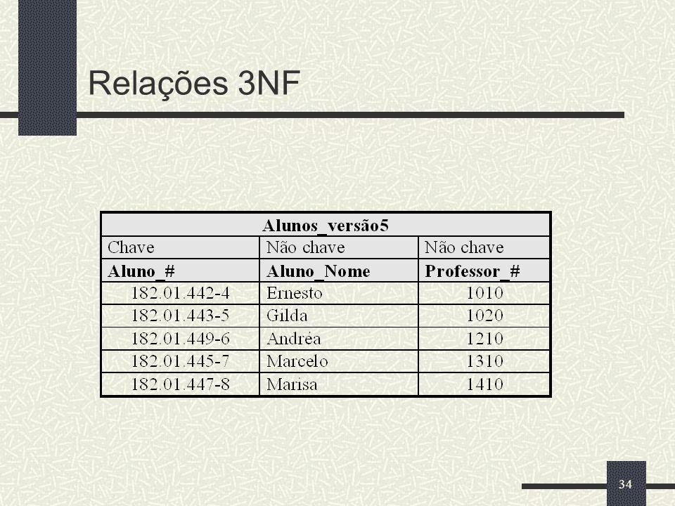 Relações 3NF
