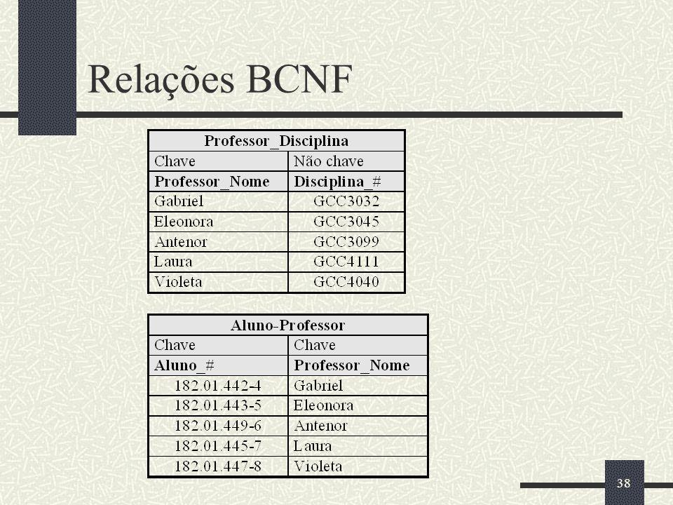 Relações BCNF