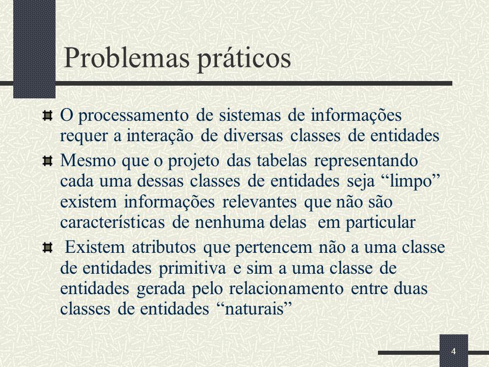 Problemas práticos O processamento de sistemas de informações requer a interação de diversas classes de entidades.