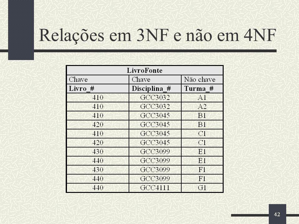 Relações em 3NF e não em 4NF