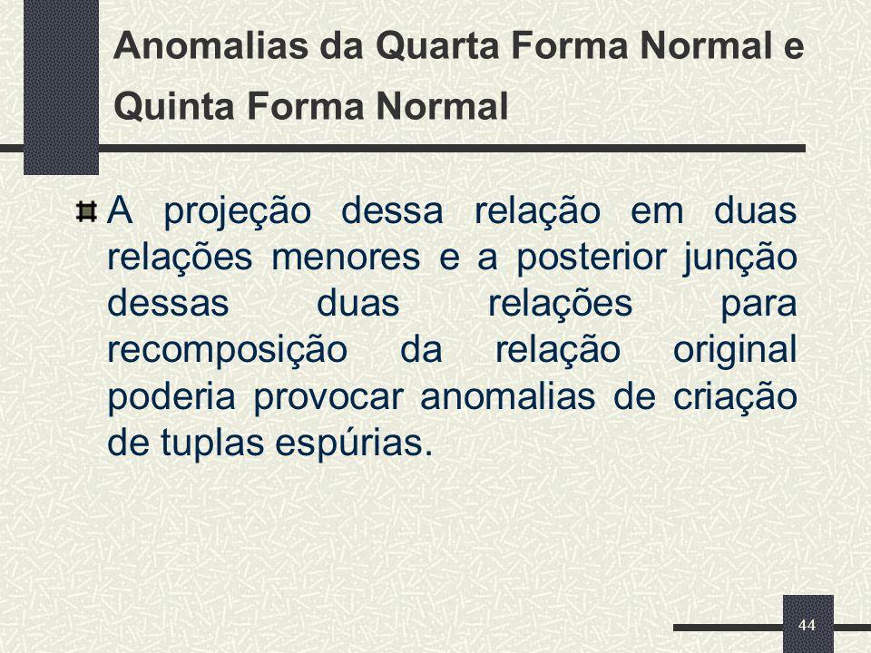 Anomalias da Quarta Forma Normal e Quinta Forma Normal