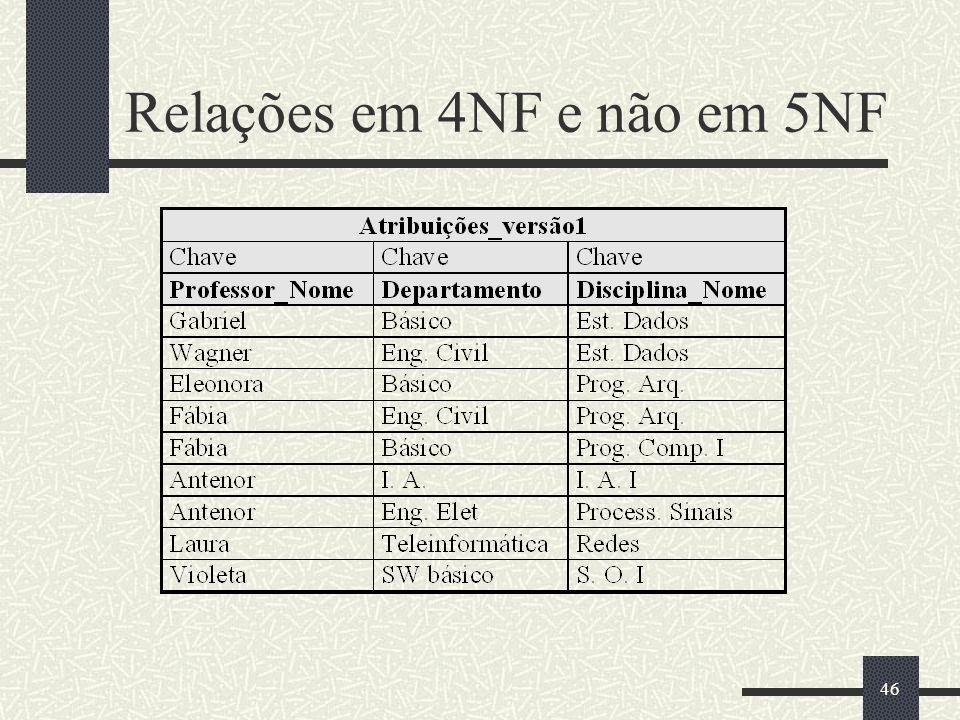 Relações em 4NF e não em 5NF