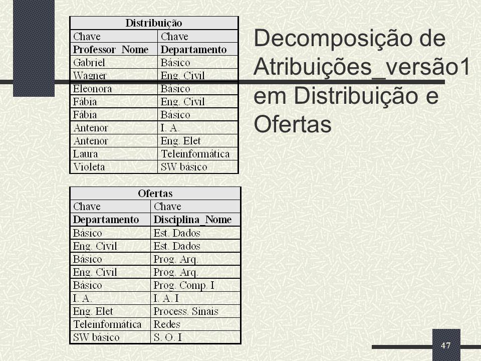 Decomposição de Atribuições_versão1em Distribuição e Ofertas