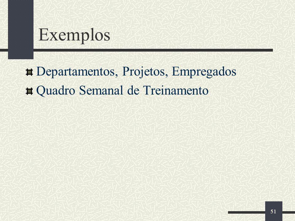 Exemplos Departamentos, Projetos, Empregados