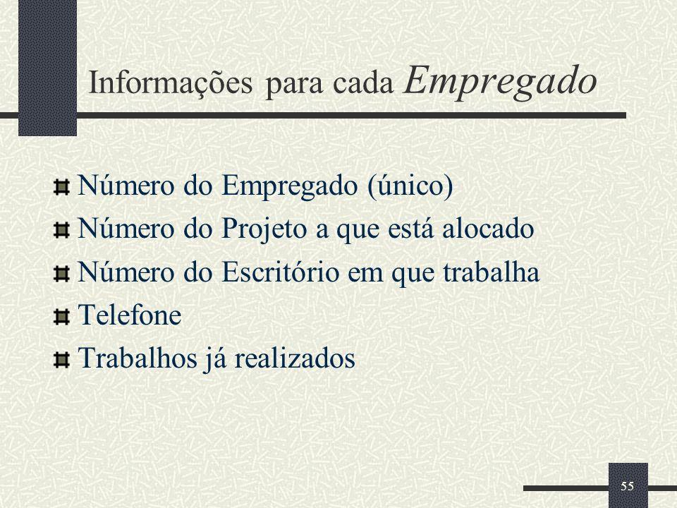 Informações para cada Empregado