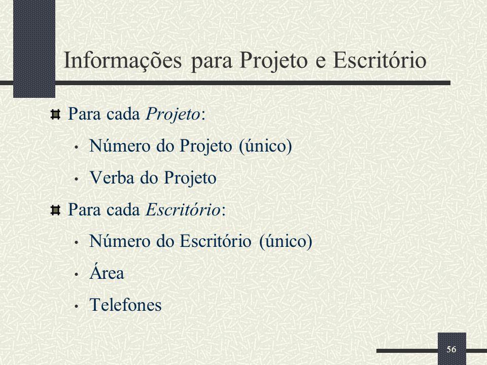 Informações para Projeto e Escritório