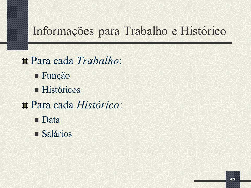 Informações para Trabalho e Histórico