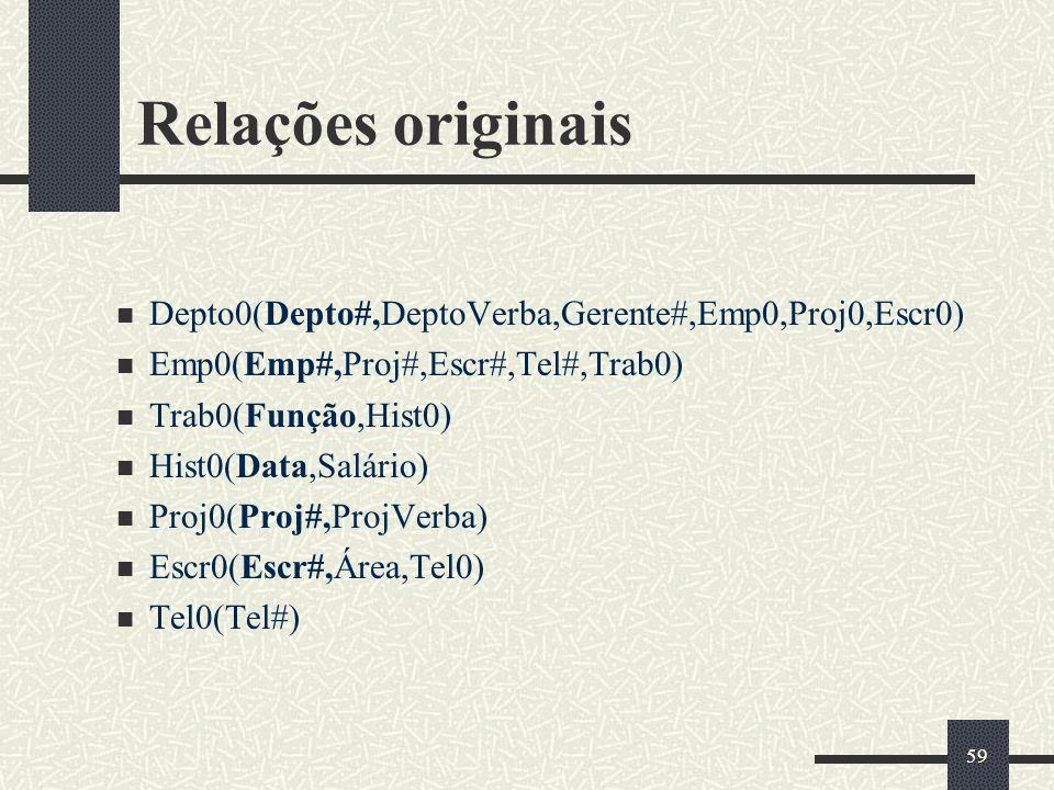 Relações originais Depto0(Depto#,DeptoVerba,Gerente#,Emp0,Proj0,Escr0)