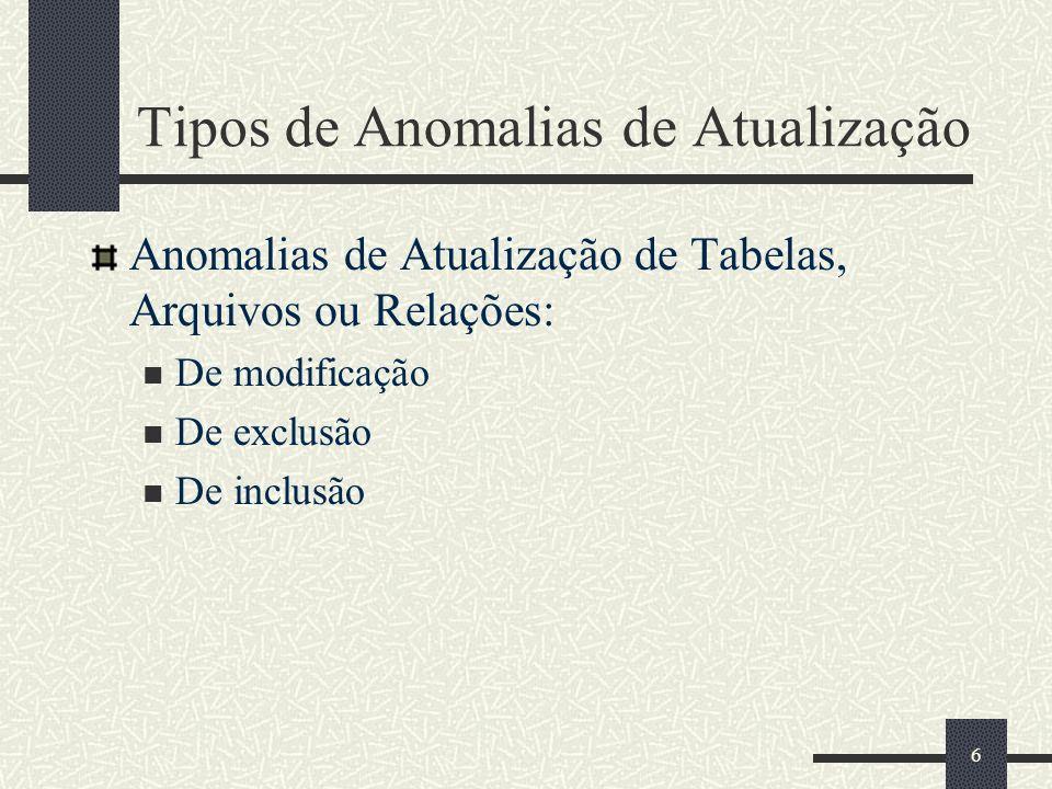 Tipos de Anomalias de Atualização