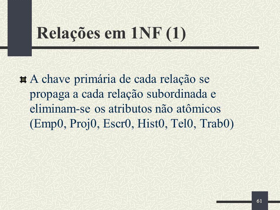 Relações em 1NF (1)
