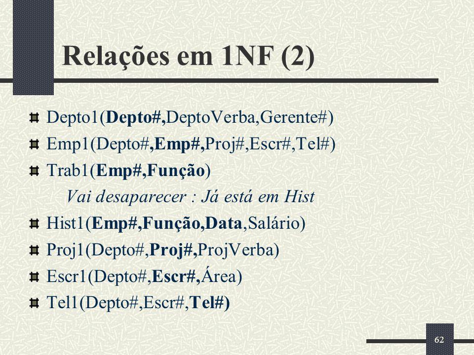 Relações em 1NF (2) Depto1(Depto#,DeptoVerba,Gerente#)