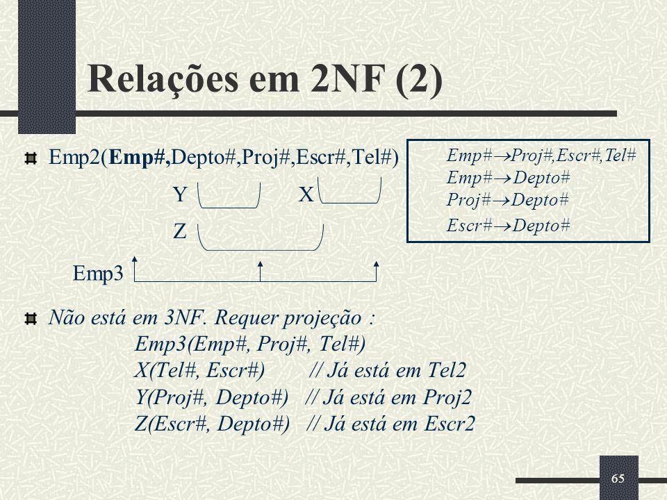 Relações em 2NF (2) Emp2(Emp#,Depto#,Proj#,Escr#,Tel#)