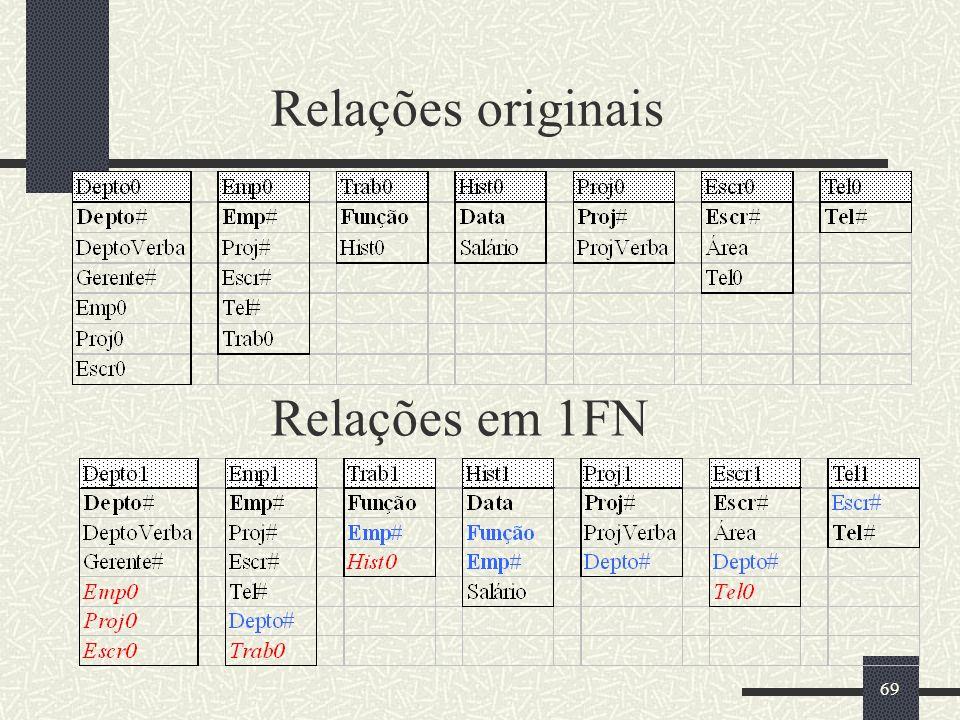 Relações originais Relações em 1FN