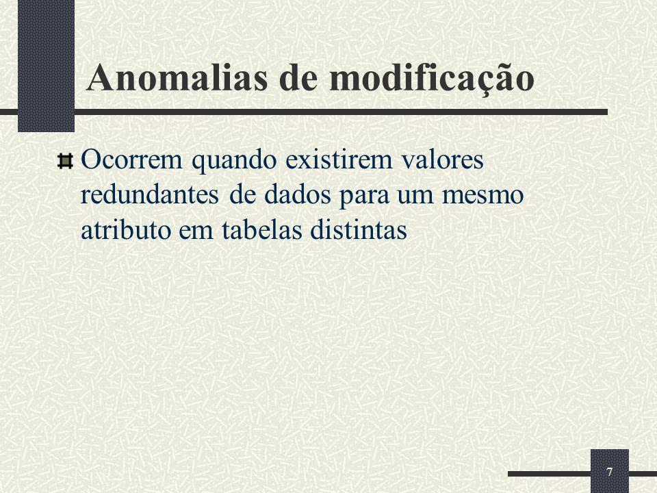 Anomalias de modificação