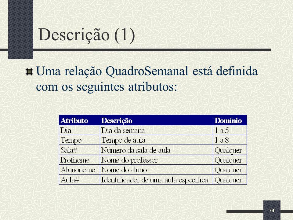 Descrição (1) Uma relação QuadroSemanal está definida com os seguintes atributos:
