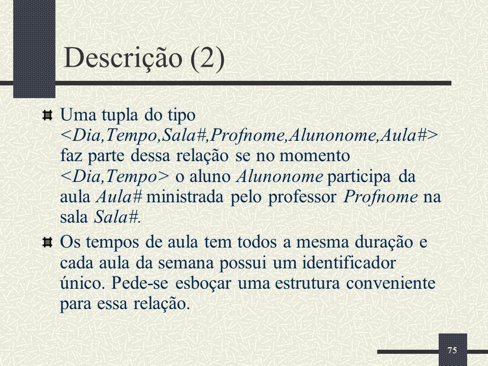 Descrição (2)