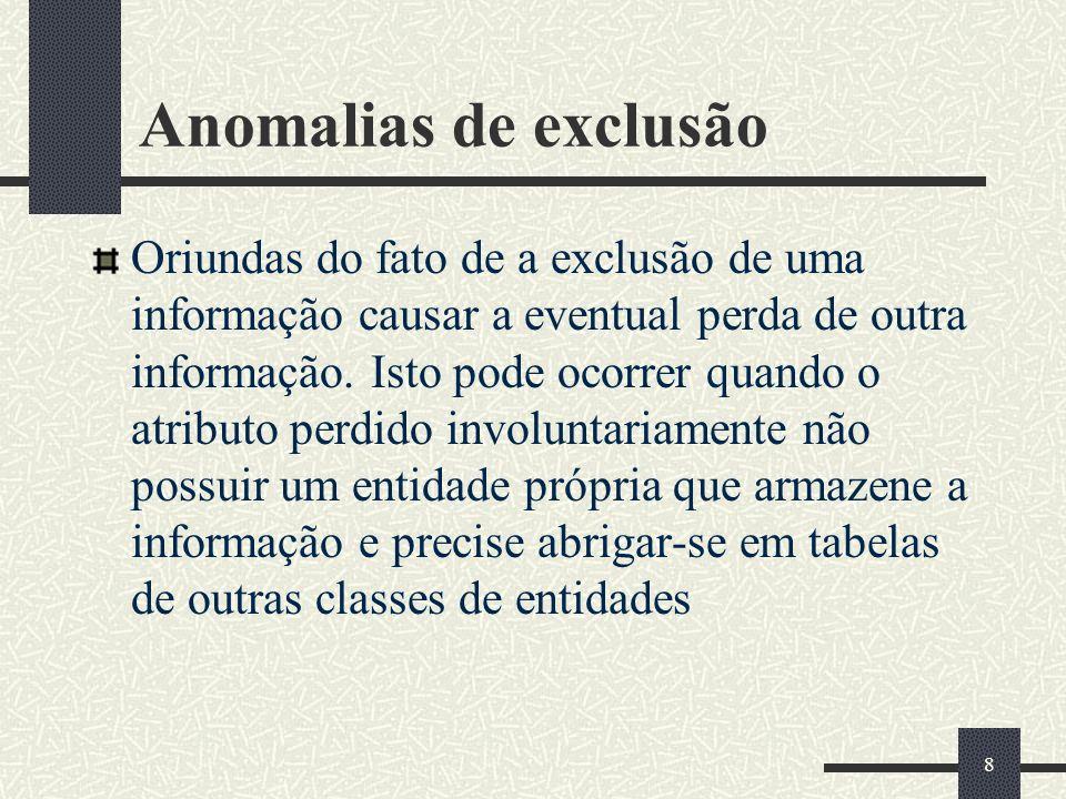Anomalias de exclusão