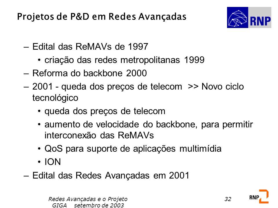 Projetos de P&D em Redes Avançadas
