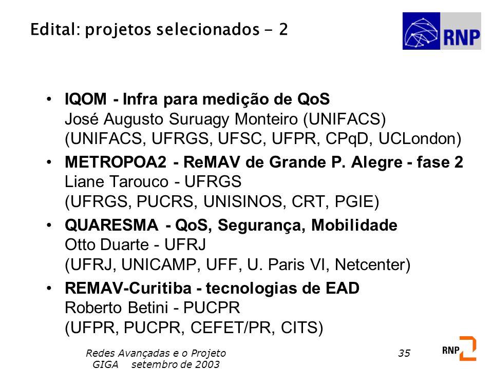 Edital: projetos selecionados - 2
