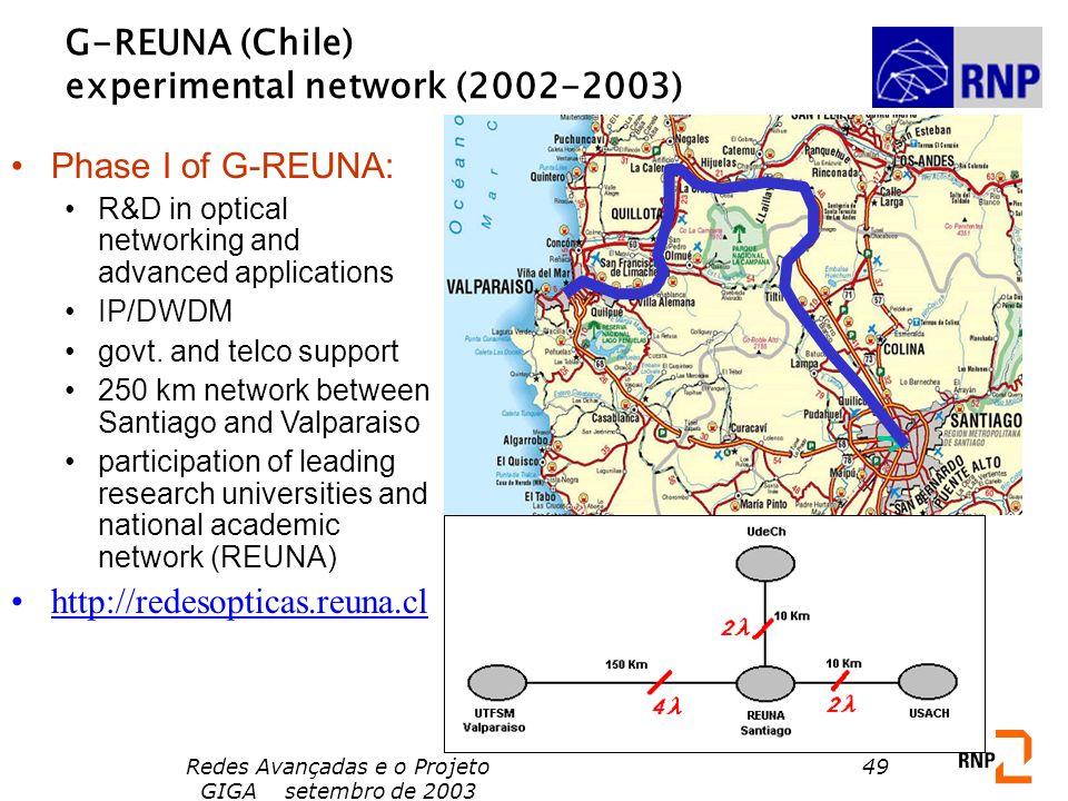 G-REUNA (Chile) experimental network (2002-2003)