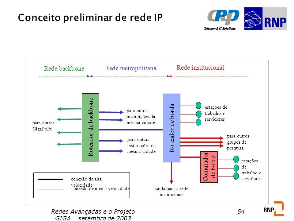 Conceito preliminar de rede IP