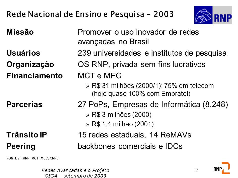 Rede Nacional de Ensino e Pesquisa - 2003
