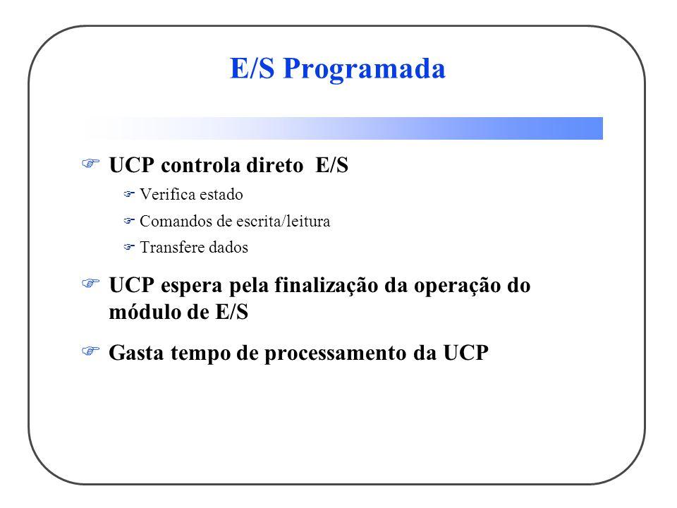 E/S Programada UCP controla direto E/S