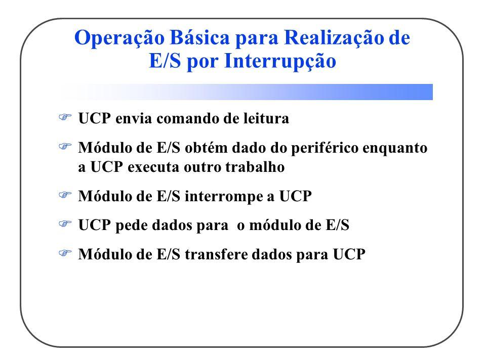 Operação Básica para Realização de E/S por Interrupção