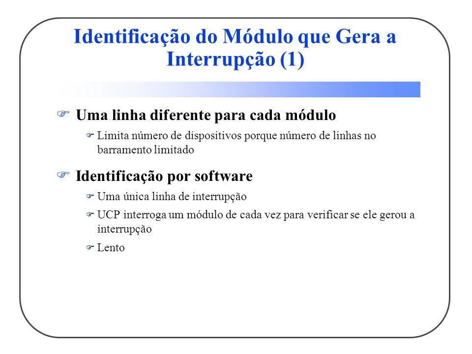 Identificação do Módulo que Gera a Interrupção (1)