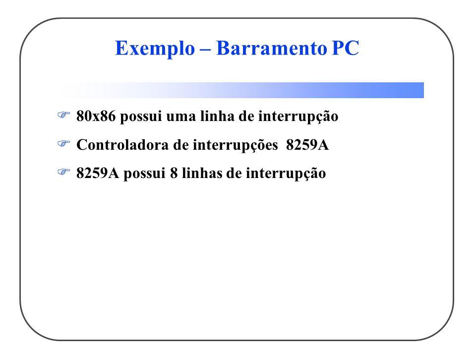 Exemplo – Barramento PC