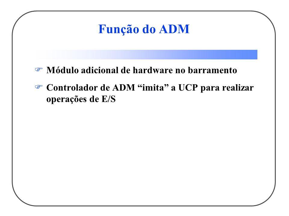 Função do ADM Módulo adicional de hardware no barramento