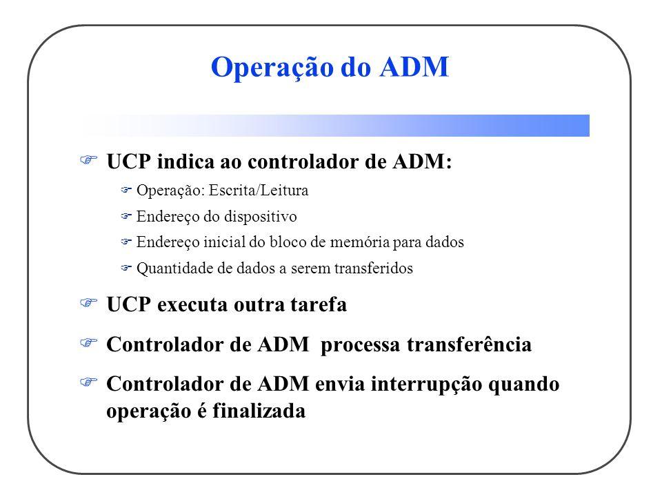 Operação do ADM UCP indica ao controlador de ADM:
