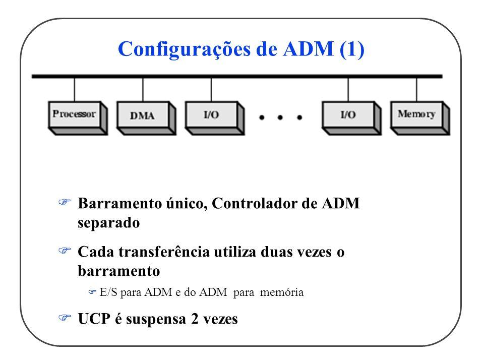 Configurações de ADM (1)